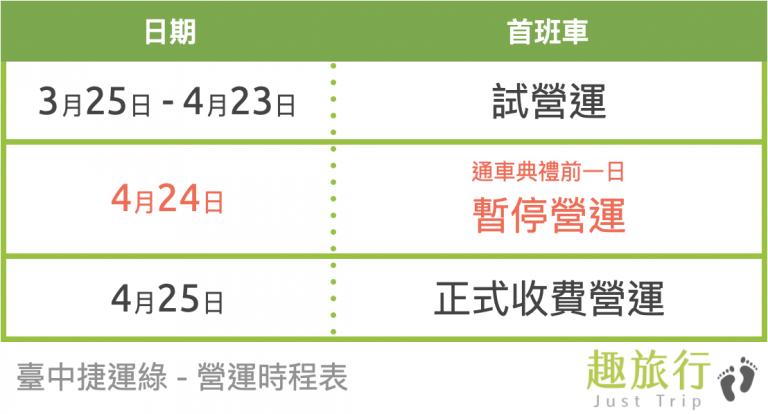 臺中捷運綠 - 營運時程表