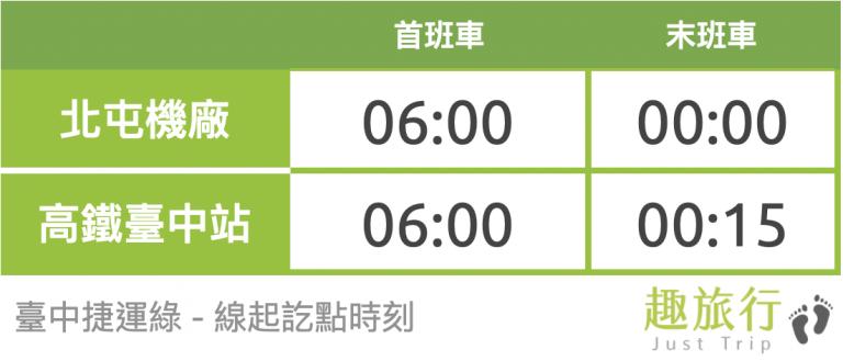臺中捷運綠 - 線起訖點時刻